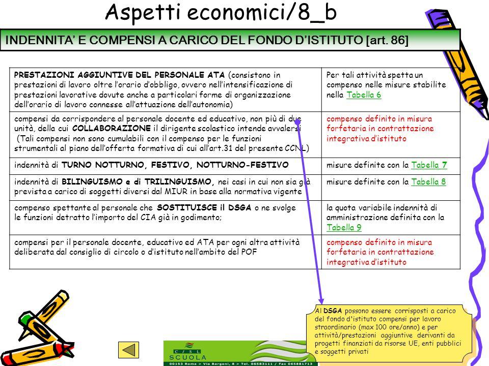Aspetti economici/8_bINDENNITA' E COMPENSI A CARICO DEL FONDO D'ISTITUTO [art. 86]